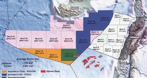 الغاز في البحر اللبناني 80 ألف مليار قدم مكعب