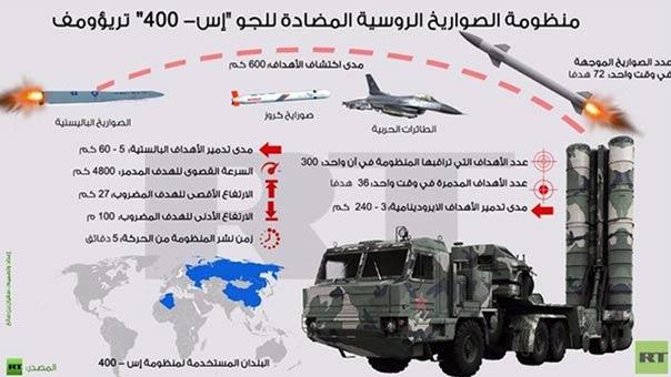 صواريخ أس400