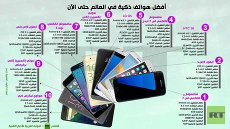 إنفوجرافيك: أفضل هواتف ذكية في العالم حتى الآن
