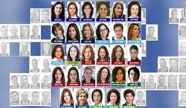 israel-kenesset-women
