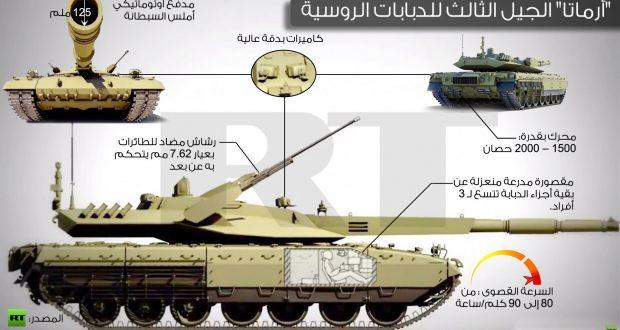 بالصورة؛ مواصفات تي – 14 الروسية التي ترعب القوات الأمريكية والناتو