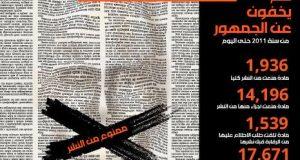 الرقابة الإسرائيلية تتكشّف: 2000 تقرير مُنعت من النشر
