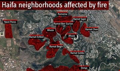israel-haifa-fire