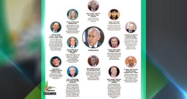 """حاشية نتنياهو.. أذرع الفساد بـ""""إسرائيل"""""""