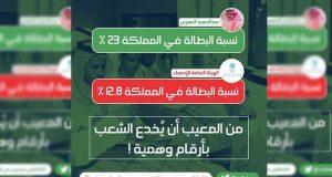 السعودية: الأوامر الملكية الأخيرة تتجاهل العاطلين عن العمل